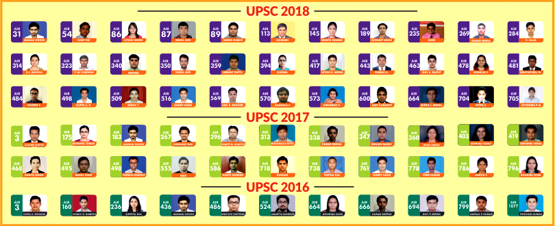 Re2018,2017 & 2016 Results