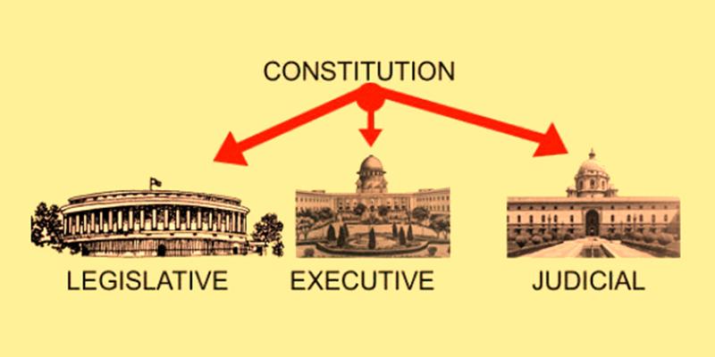 UPSC Prelims Polity Preparation